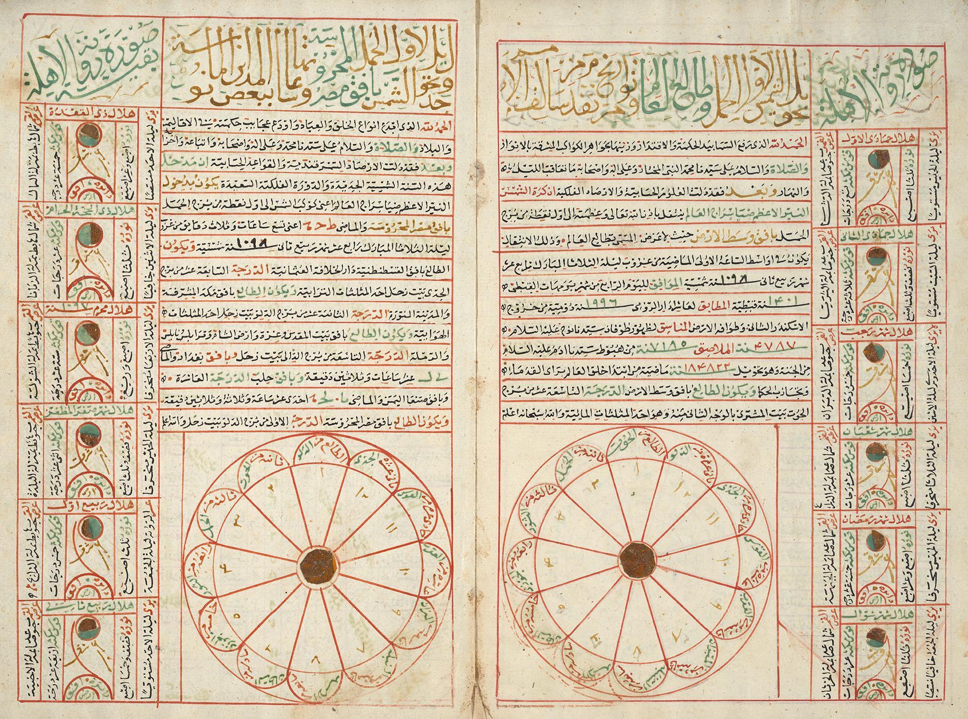 Orientalische Handschrift
